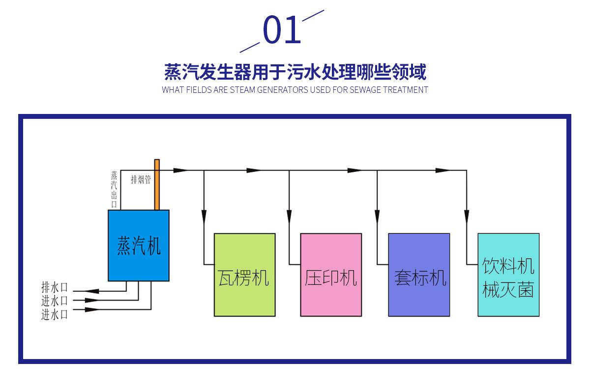 污水处理行业详情_02.jpg